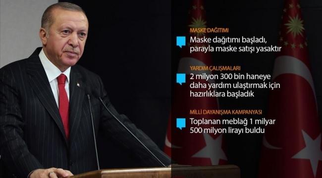 Cumhurbaşkanı Erdoğan: Maske Dağıtımı Başladı,Parayla Maske Almak Yasak